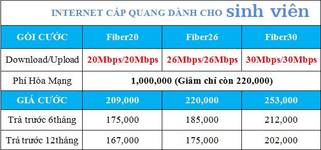 lắp mạng wifi sinh viên rẻ nhất