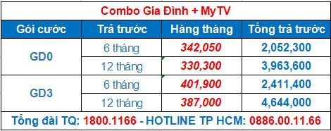 Combo internet Gia Dinh MyTV